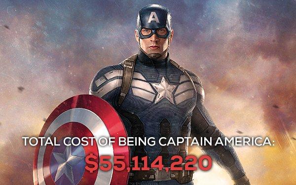 Toplam Tutar - 55 milyon 114 bin 220 dolar